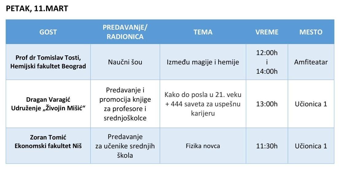 prateci11