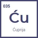 cuprija
